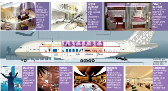 a380 luxury interiors