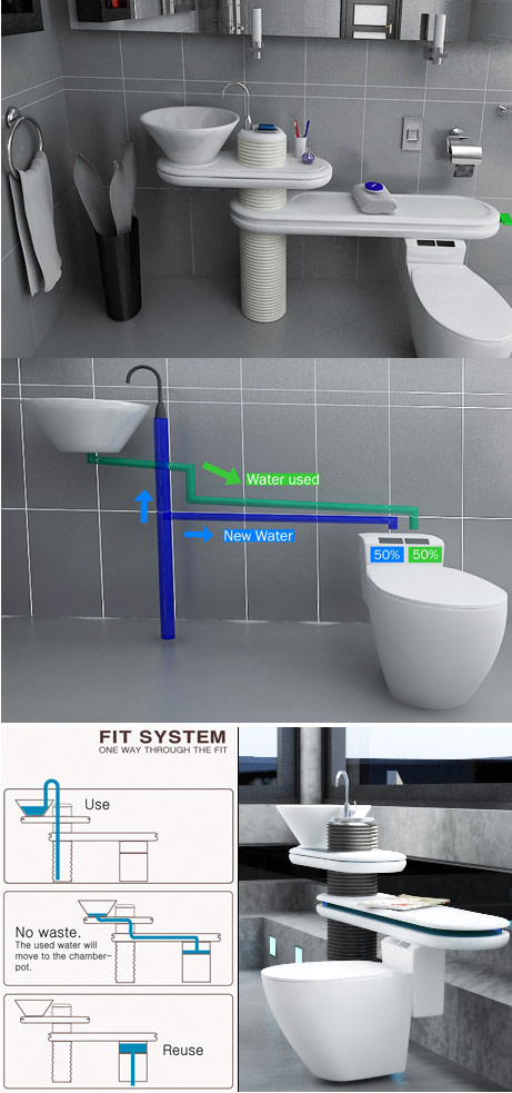 future-bathroom-concept