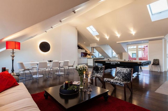stockholm loft